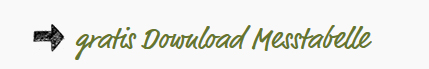 Download Messtabelle